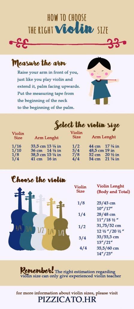 violin size guide pizzicato.hr