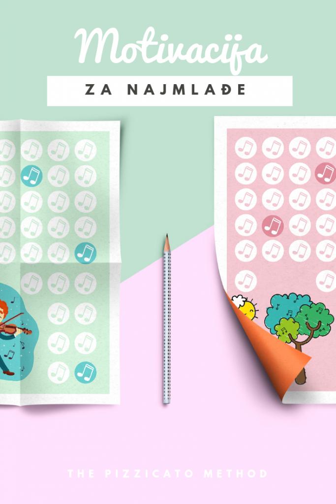 practice chart mini pizzicato.hr