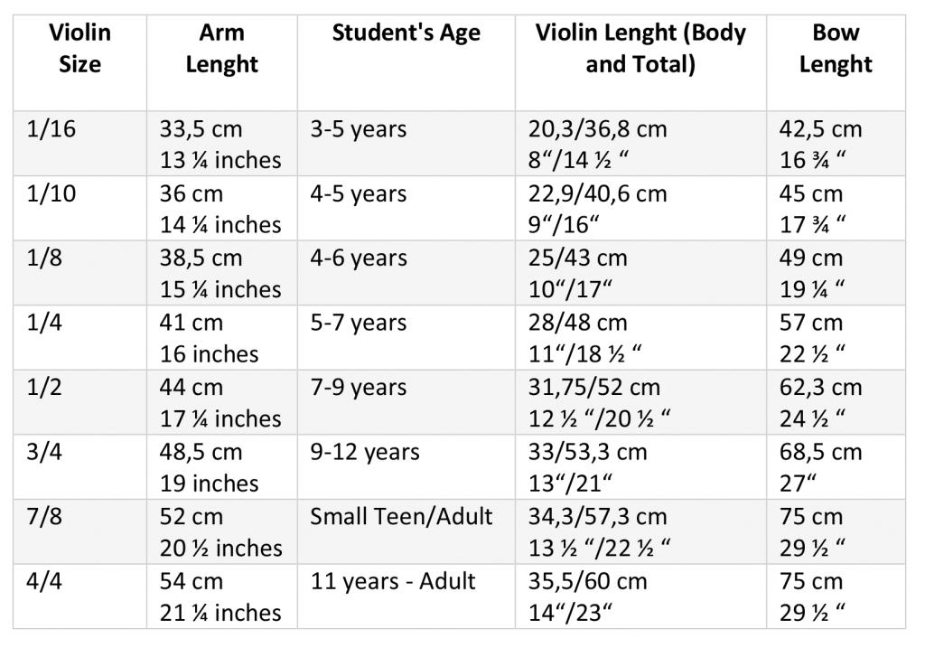 violin size chart pizzicato.hr